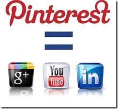 Pinterest  Come sfruttarlo per ottenere clienti