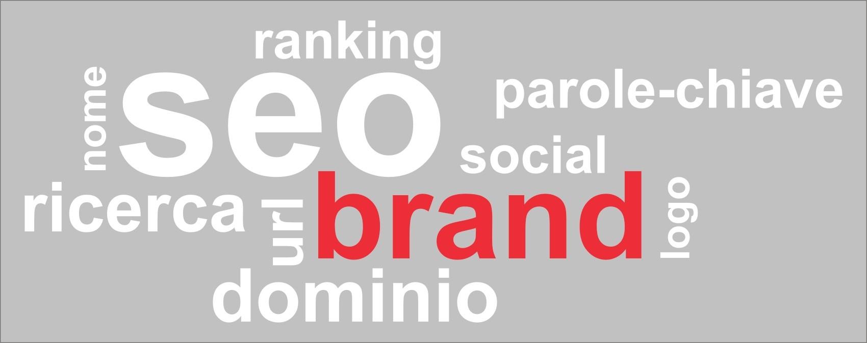 Il Branding come fondamento della strategia SEO