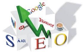 Branding e strategia SEO sei